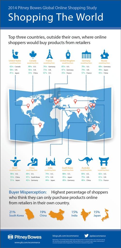 PB_Global_Shopping_10282014_Final